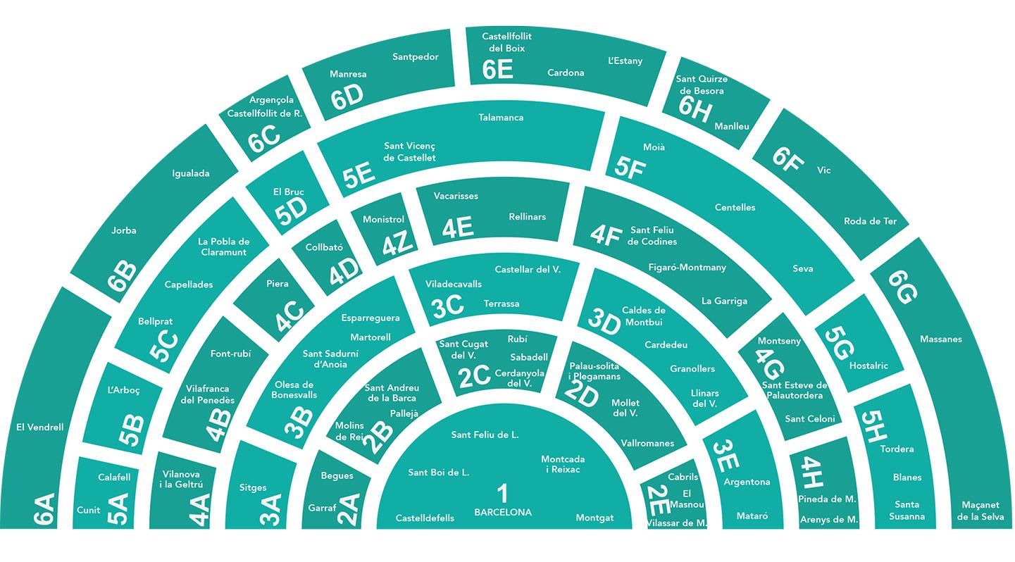 Tren Urbano Barcelona Renfe Precios Horarios Mapas 101viajes