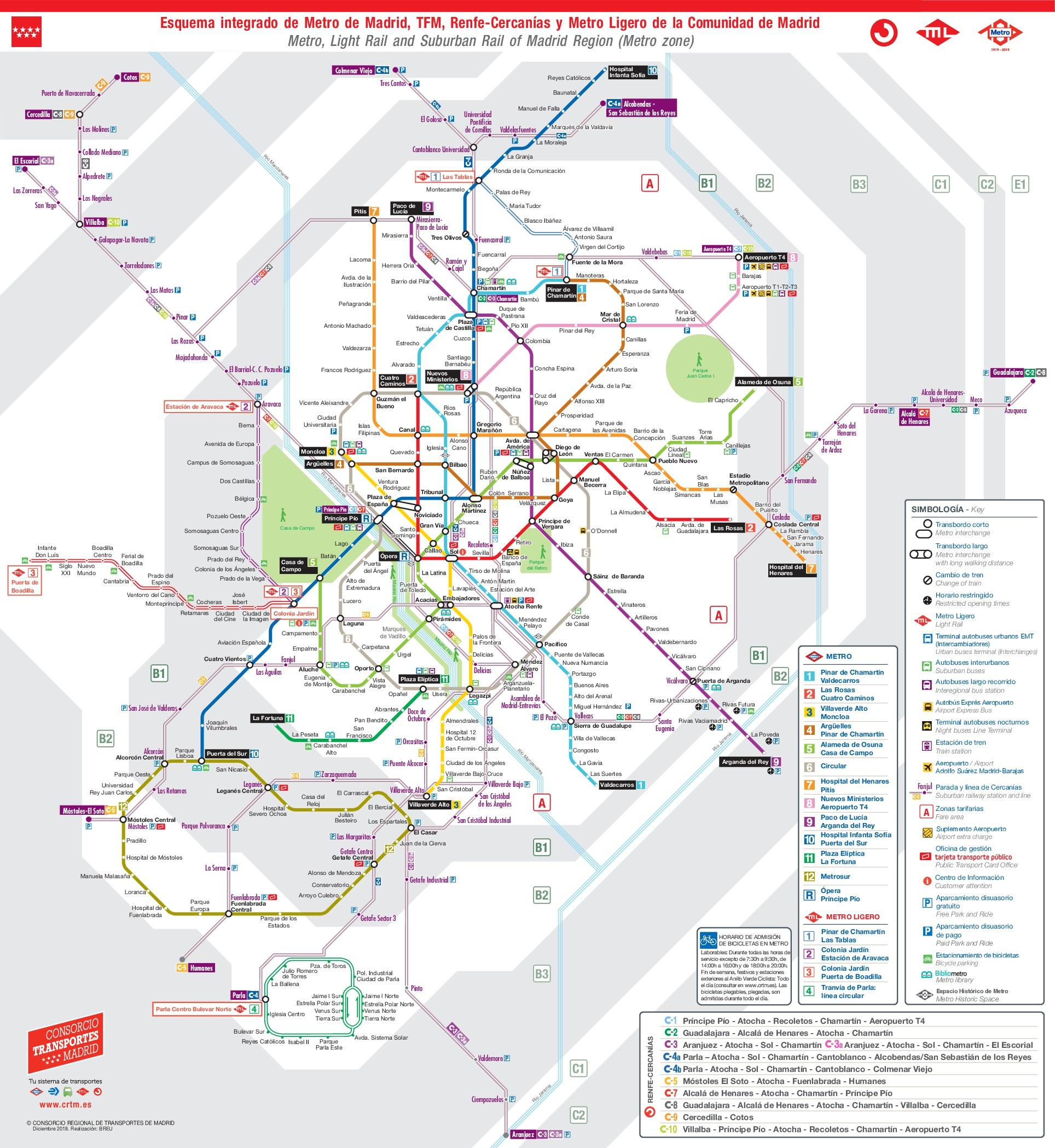Mapa Metro Madrid Zonas.Billetes Y Abonos De Transporte En Madrid Consejos Ahorro